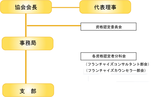 NFCAsosikizu01